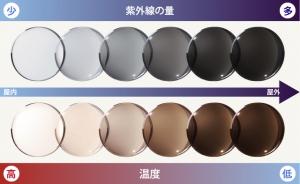 色の変わる調光レンズ